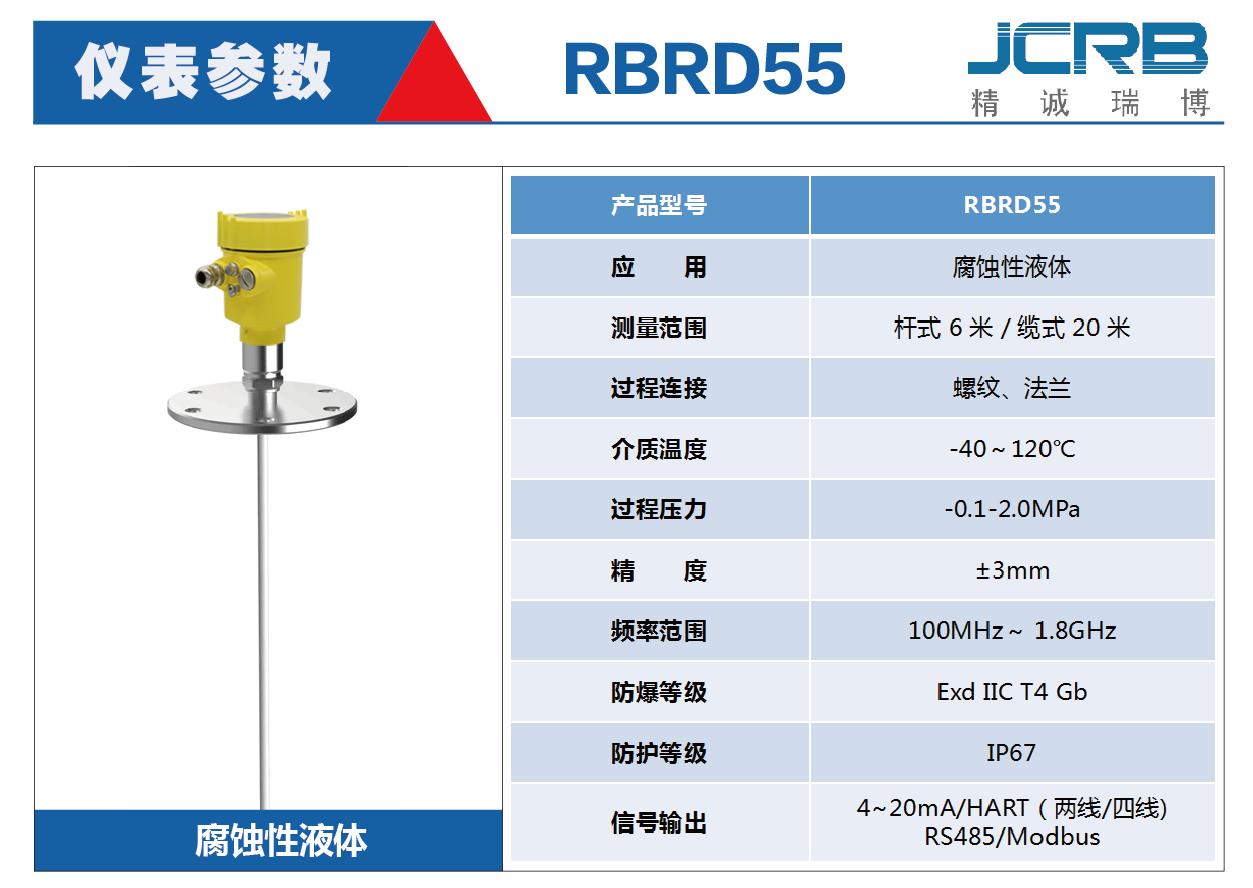 RBRD55