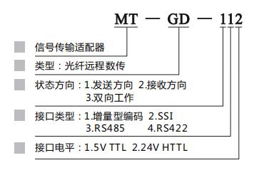 MT-GD 光纤远程数传适配器