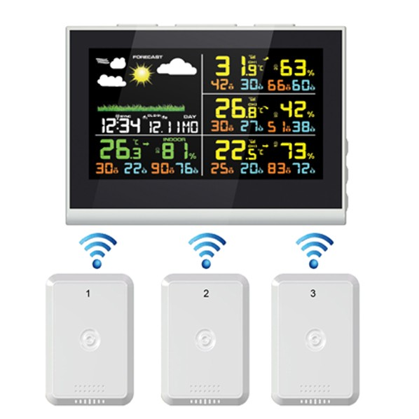 FT-0851 Color Display Internet Weather Station with Projection clock