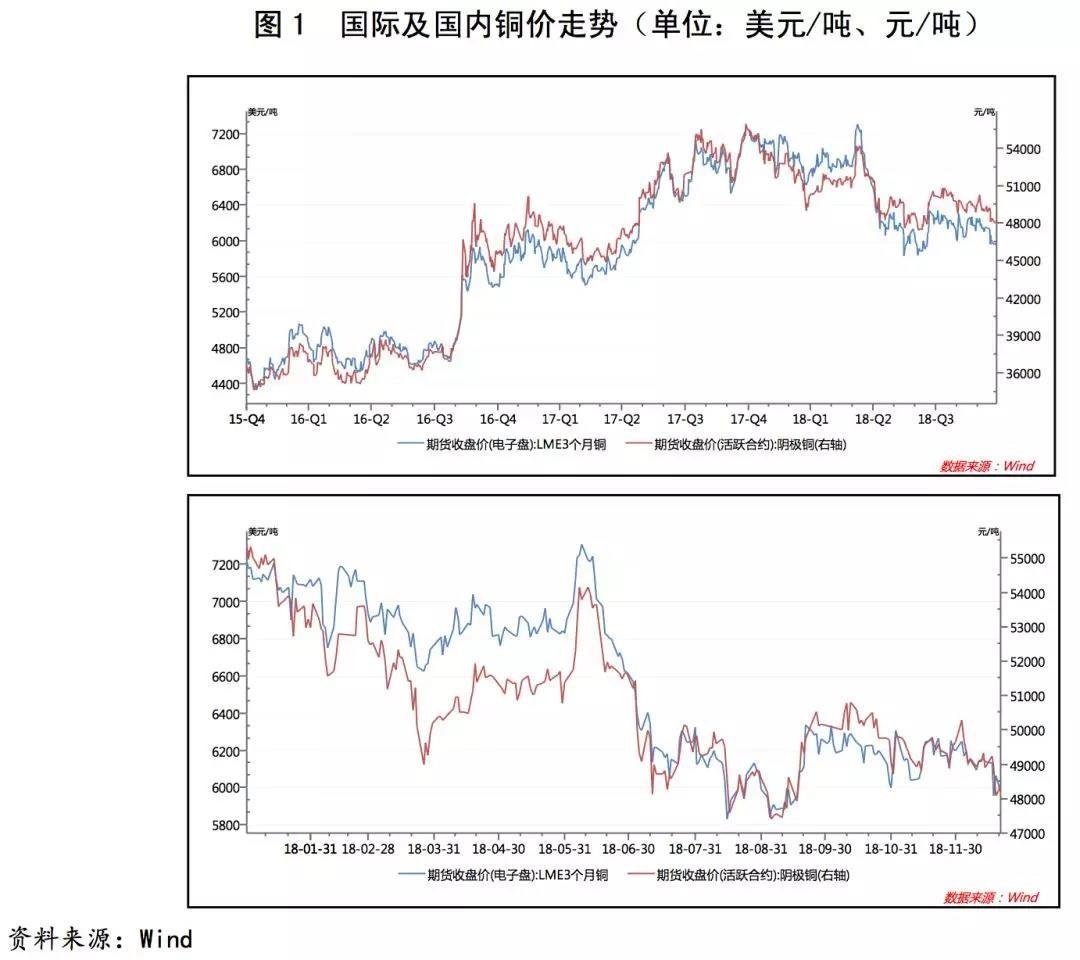 中国有色金属行业2018年度研究报告及展望