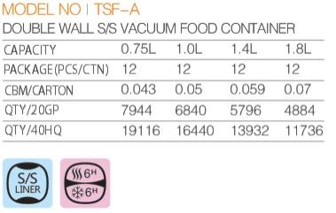 TSF-A