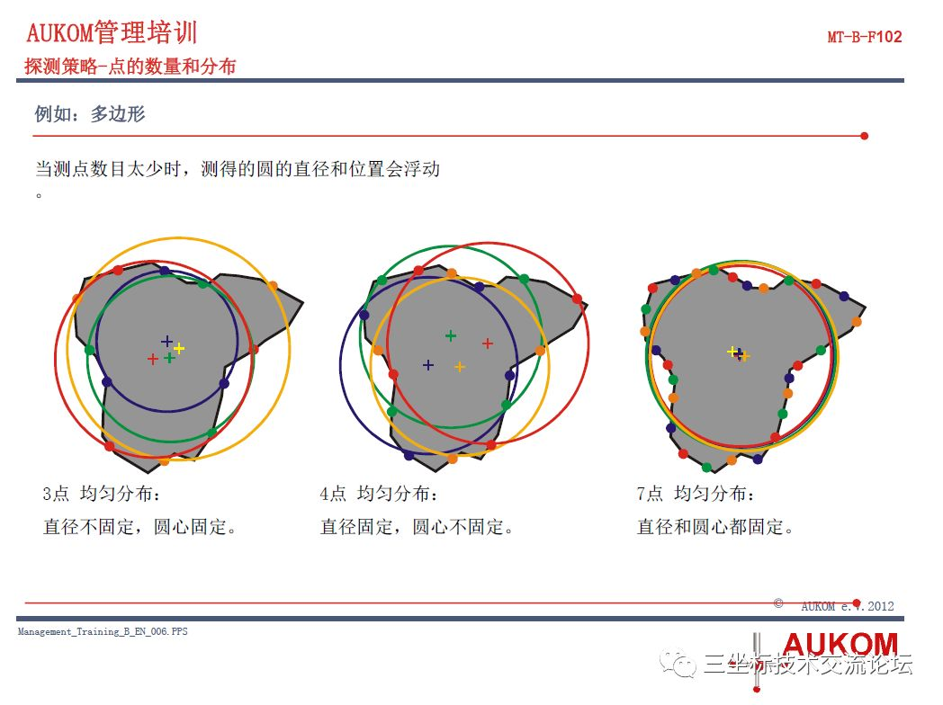 CALYPSO应用之圆测量点数对直径圆度位置度的影响I_案例2