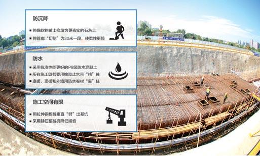 我国规模最大地下综合管廊项目在西安建造