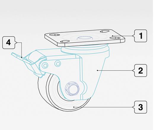 KT-LGP1 低重心脚轮系列