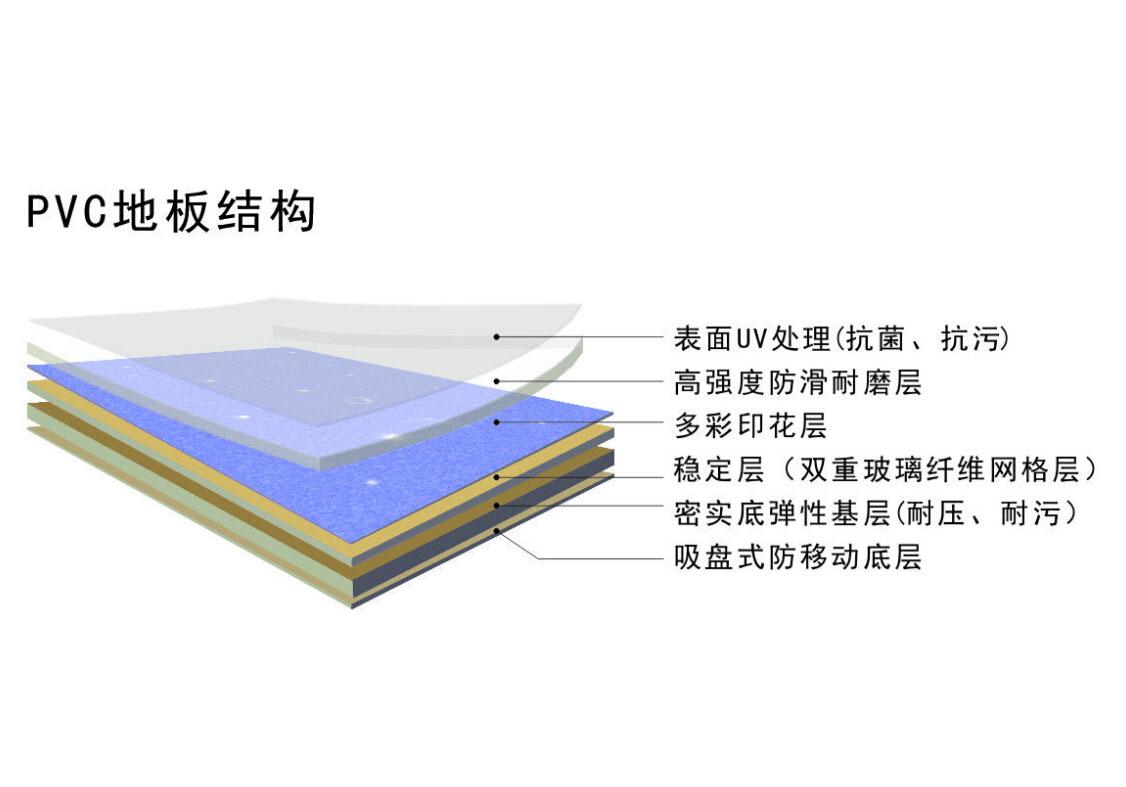 幼儿园专用PVC地板