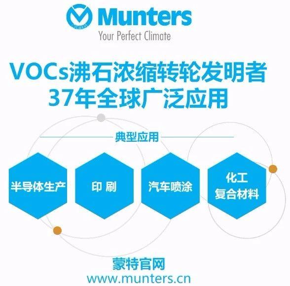 蒙特中国.走进华菱星马,用品质服务彰显VOC减排行业领导者地位