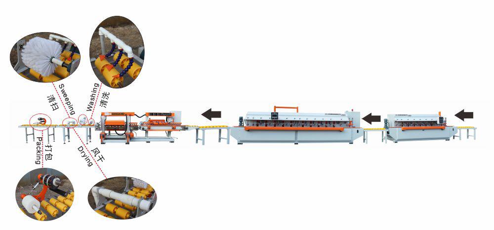 YXT-200(6+10)自動線條生產線