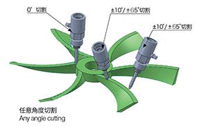 AC五軸水刀