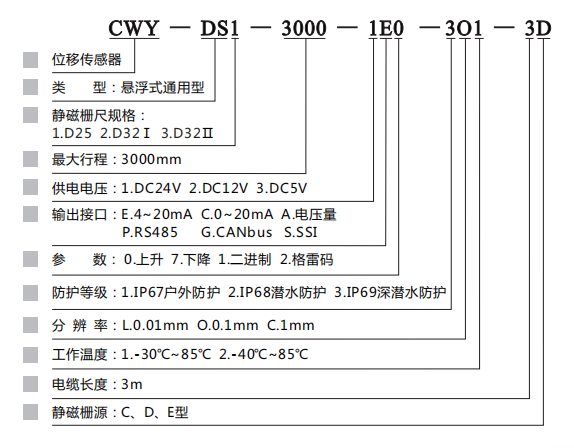 CWY-DS 悬浮式通用型绝对williamhill中文传感器