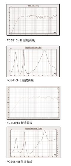 FCE410HⅡ&FCE08HⅡ