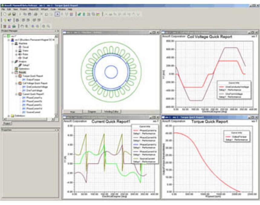 ANSYS RMxprt 旋转电机设计