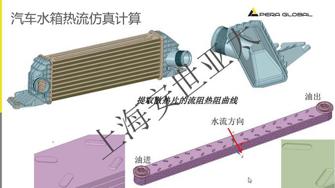 ANSYS ICEPAK新能源汽车热流仿真应用案例-王永康