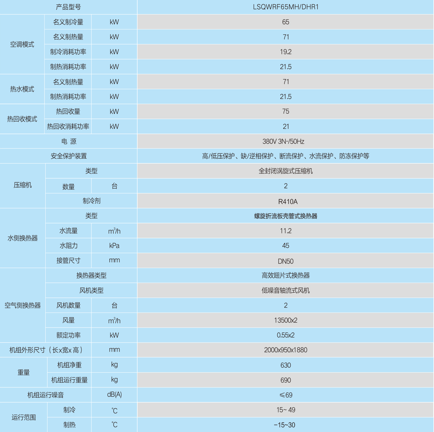 H型风冷冷(热)水模块机组(热回收机组)