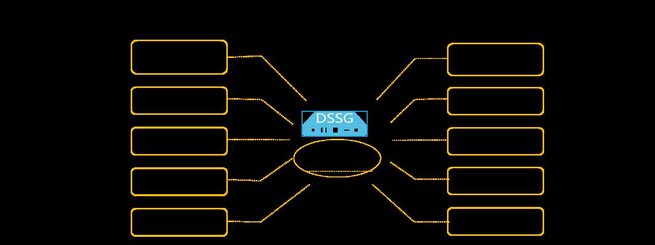 飞博数据安全服务网关(DSSG)
