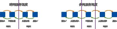 亚博体育app下载安卓版安全数据服务总线