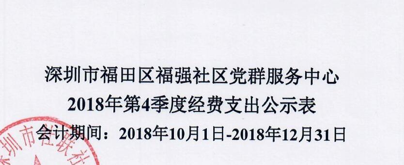 2018年福强社区第四季度费用支出表