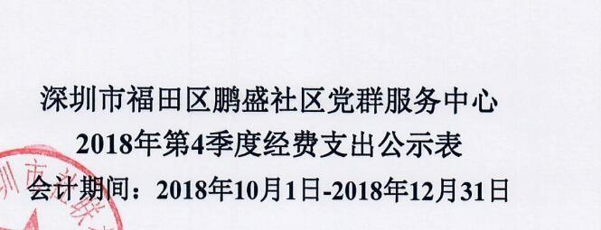 2018年鹏盛社区第四季度财费用支出表