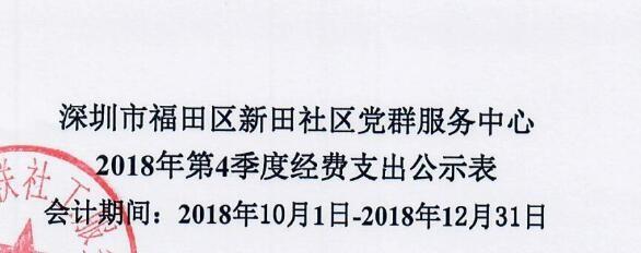 2018年新田社区第四季度费用支出表