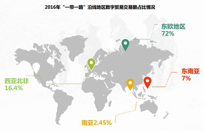 """【报告】中国与""""一带一路""""沿线国家B2B交易额爆发式增长"""