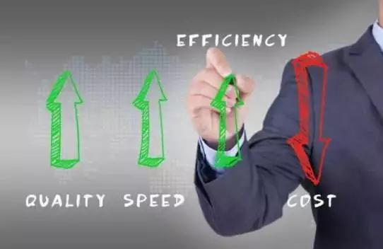 降低材料成本,这4个流程要严格把关!