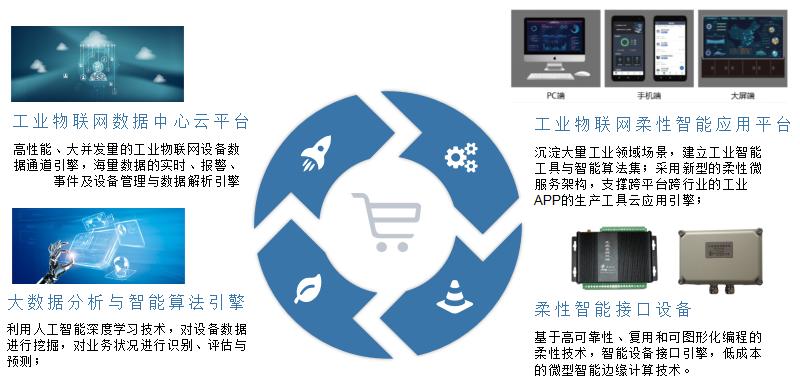 菲利科邀请您参观2019天津工博会