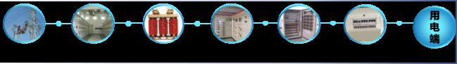 企业智能配电管理解决方案