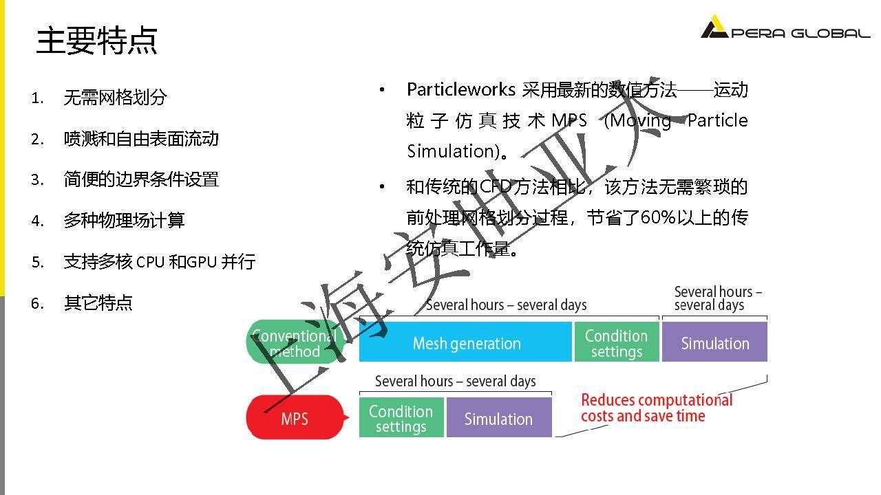 Particleworks在淋浴房喷淋设计与优化的应用