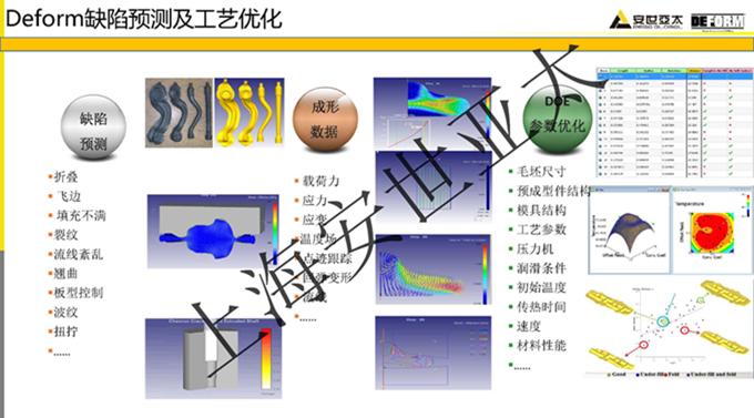 虚拟工艺在汽车零部件制造中的应用