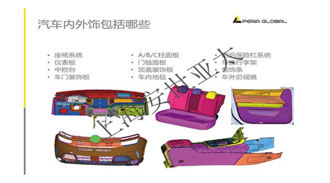 汽车内外饰设计与优化