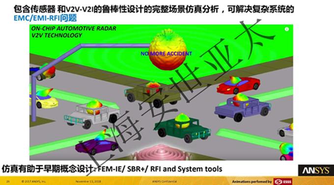 利用系统干扰仿真检查和修复汽车电磁干扰问题