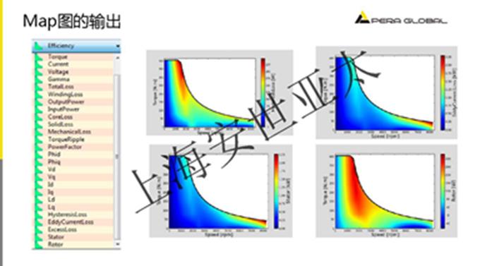 新能源汽车电驱系统设计与优化方案