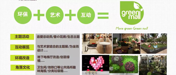 购物中心体验化创新全方位解析