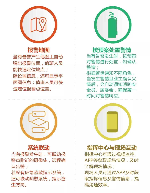 """小烟感,大作用—泛海三江智慧烟感助力南山区""""城中村""""综合治理行动"""