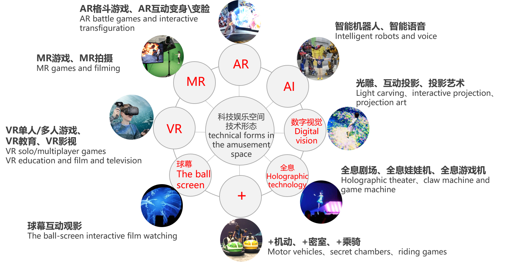 携手合作,共创未来,奥亦乐园与造梦科技达成战略合作