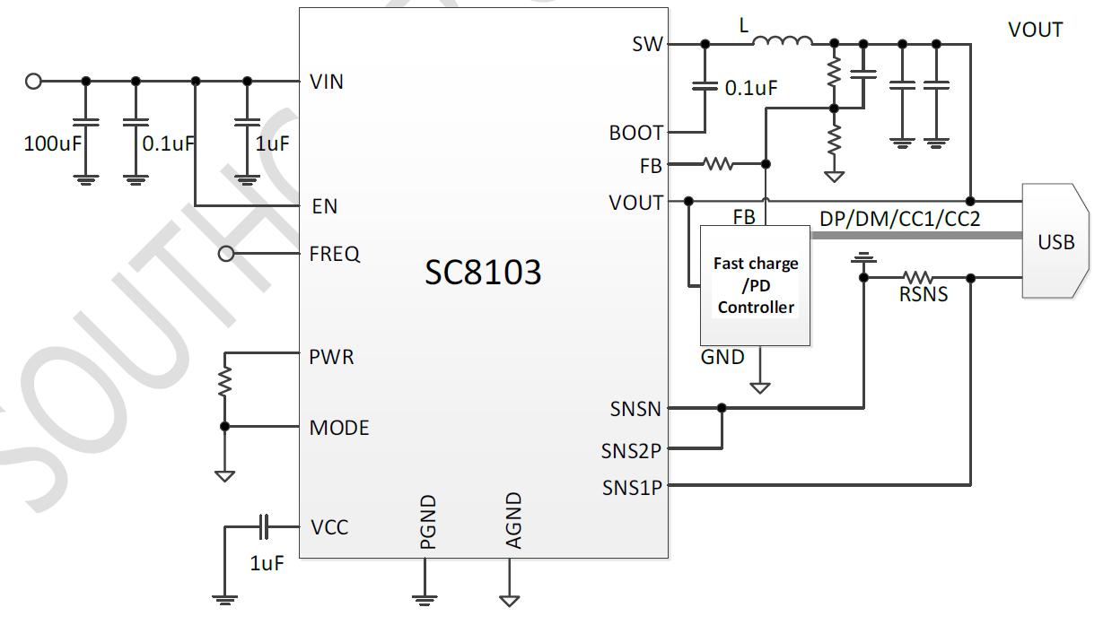 SC8103