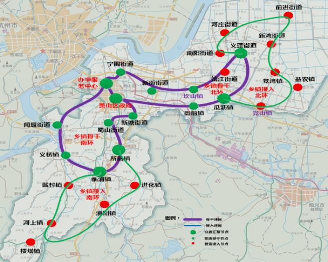 沪杭干线、萧山城域网全面实施,军队项目重点突破,产业化布局初有成效