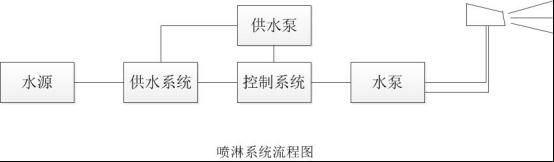 阳泉冀东水泥道路万博体育app登录
