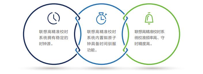 国融证券原子钟报盘系统
