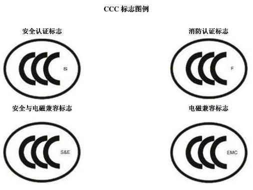 3C认证介绍以及怎样申请3C认证