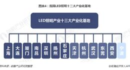 照明产业转型升级,LED照明产品普及加速