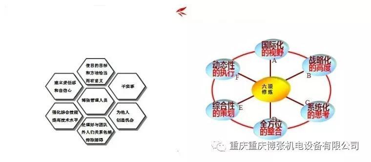 """热烈欢迎重庆交通大学经济管理学院揭京教授来我司开展""""智能时代制造业创新发展""""的知识讲座"""
