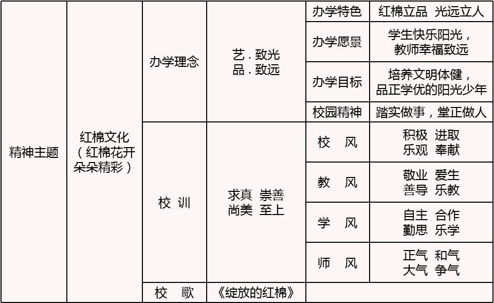 18新利app黄埔区光远小学