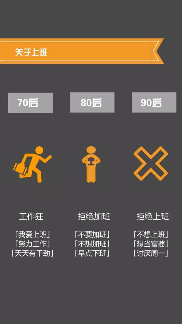 70、80、90后消费观区别,直戳内心!