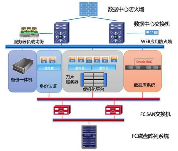金智与华为教育变革中的ICT联合作战