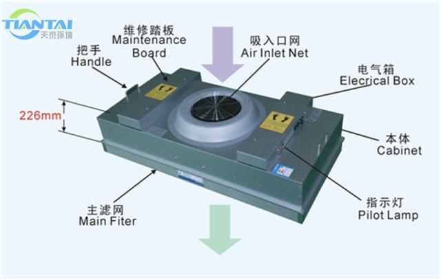 陕西空气净化工程-FFU净化单元
