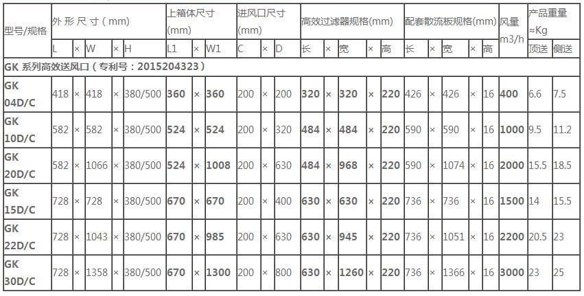 陕西空气净化工程-有隔板高效送风口