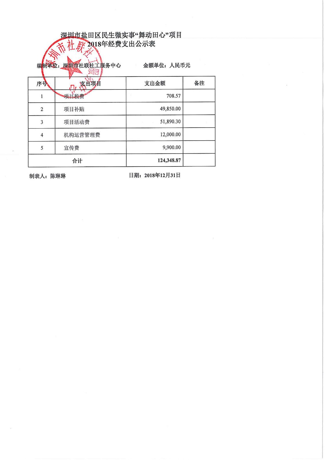 舞动田心项目2018年费用支出公示表 (2)