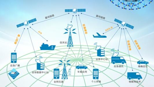 卫星通信万博官方网站manbetx
