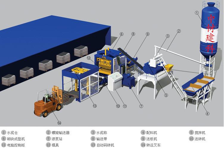 QTY8-15型液压全自动砖机