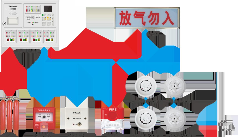 气体灭火控制系统